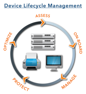 Device Lifecycle Management