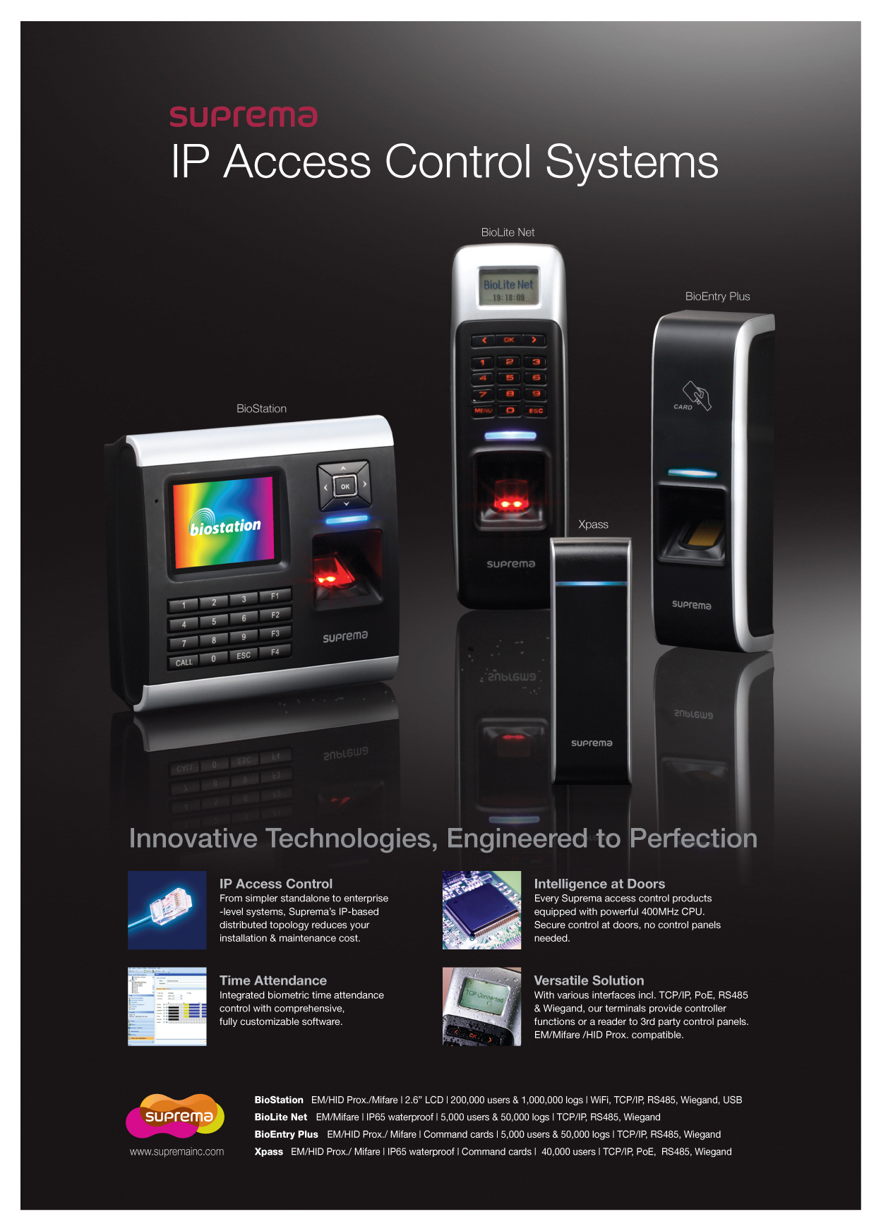 _eng_images_support_brochure_IP Access Control_Print Ad_Apr 2010